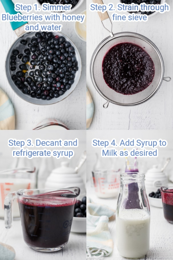 four images showing instructions how to make blueberry milk